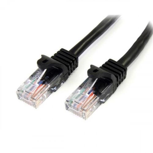 Thule Kit fissaggio 3070